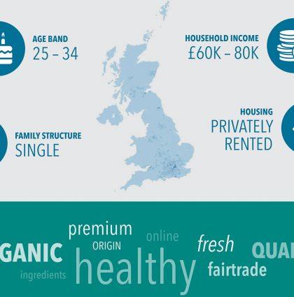 Spar Infographic